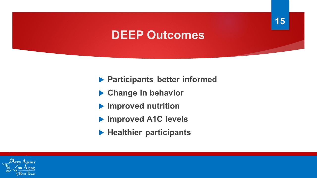 DEEP Outcomes  Participants better informed  Change in behavior  Improved nutrition  Improved A1C levels  Healthier participants 15