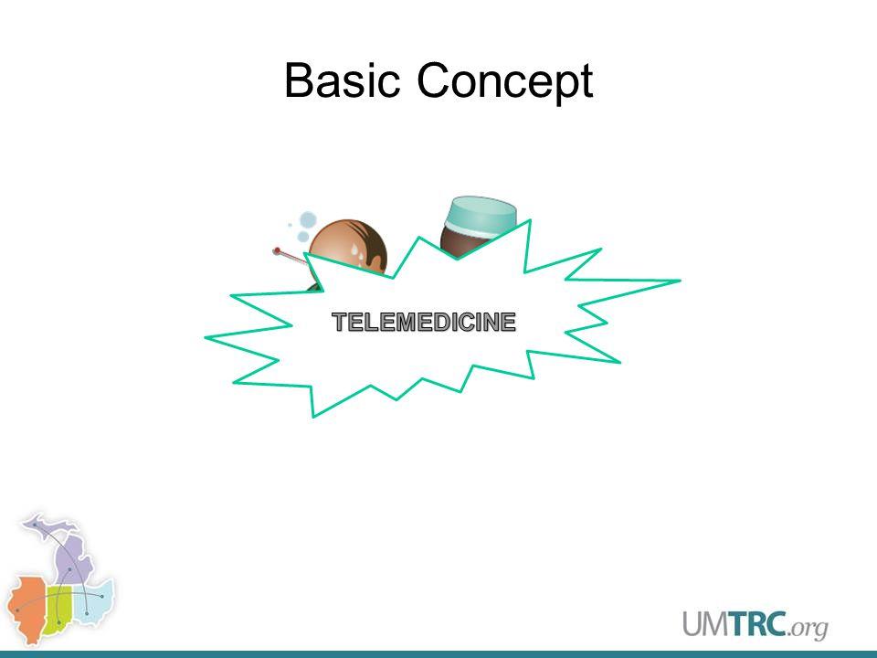 Basic Concept