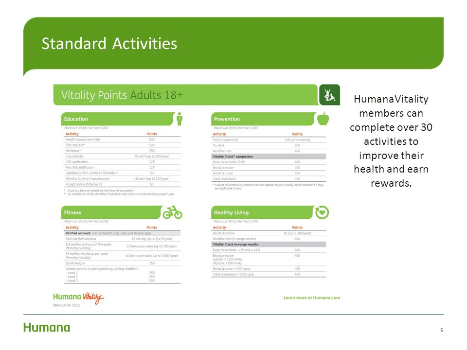 9 Standard Activities HumanaVitality members can complete over 30 activities to improve their health and earn rewards.