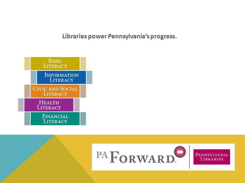 Libraries prepare citizens to meet the demands of life.