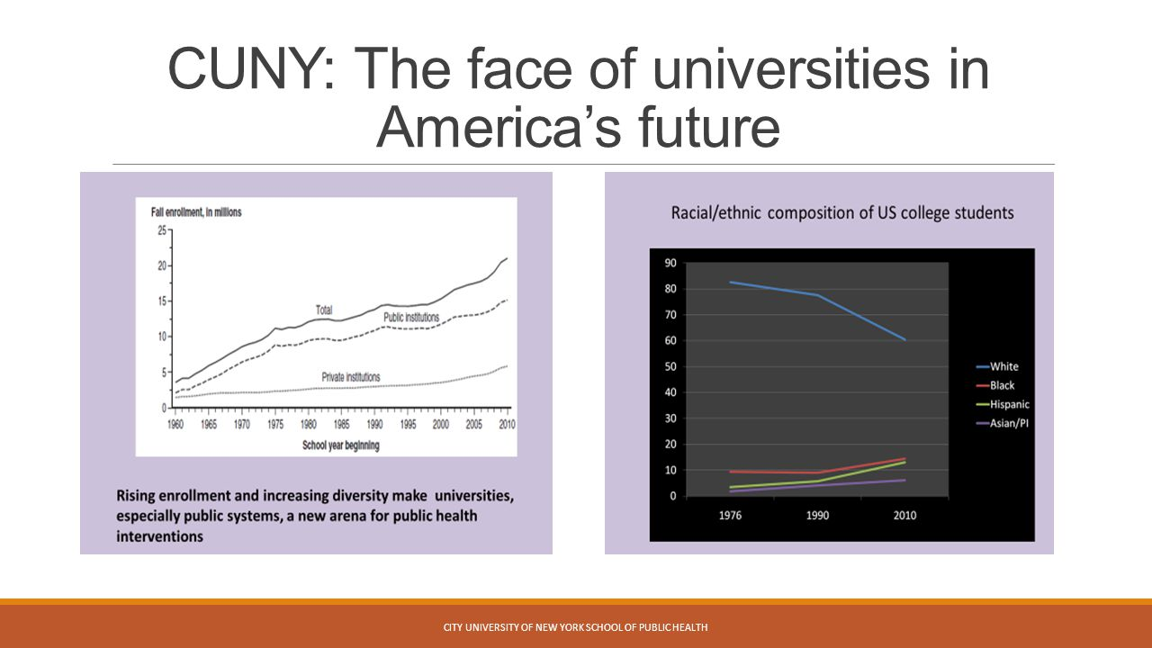 CUNY: The face of universities in America's future CITY UNIVERSITY OF NEW YORK SCHOOL OF PUBLIC HEALTH