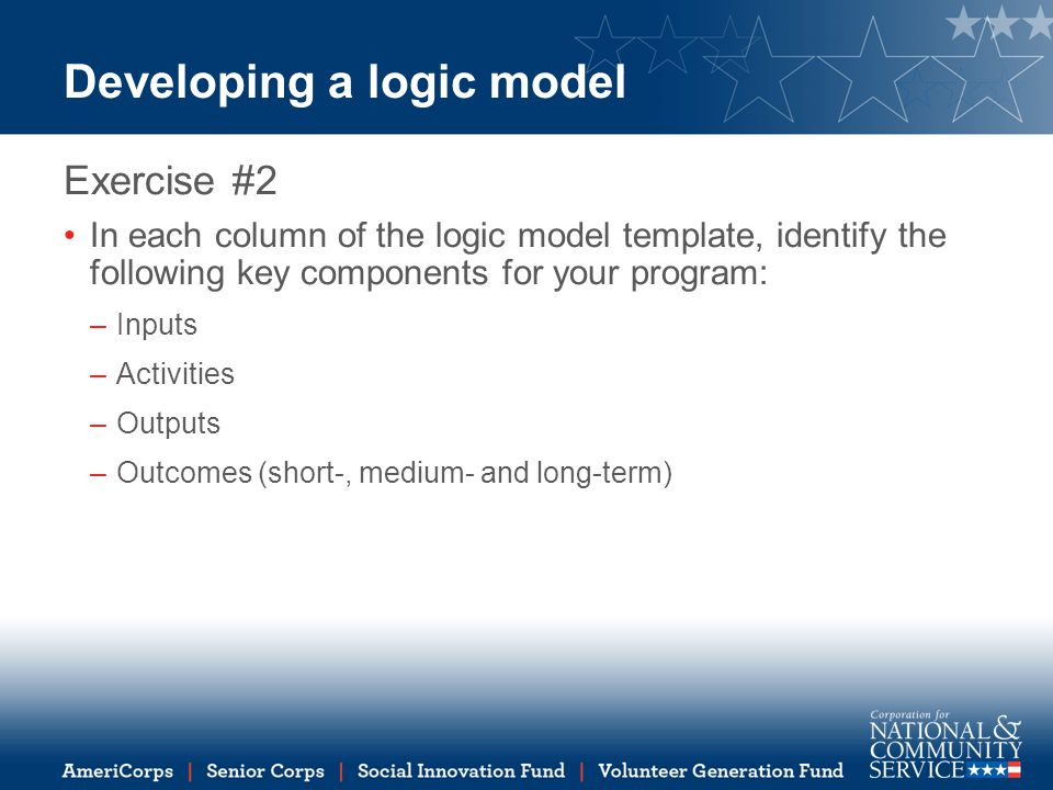 Developing a logic model Exercise #2 In each column of the logic model template, identify the following key components for your program: –Inputs –Activities –Outputs –Outcomes (short-, medium- and long-term)