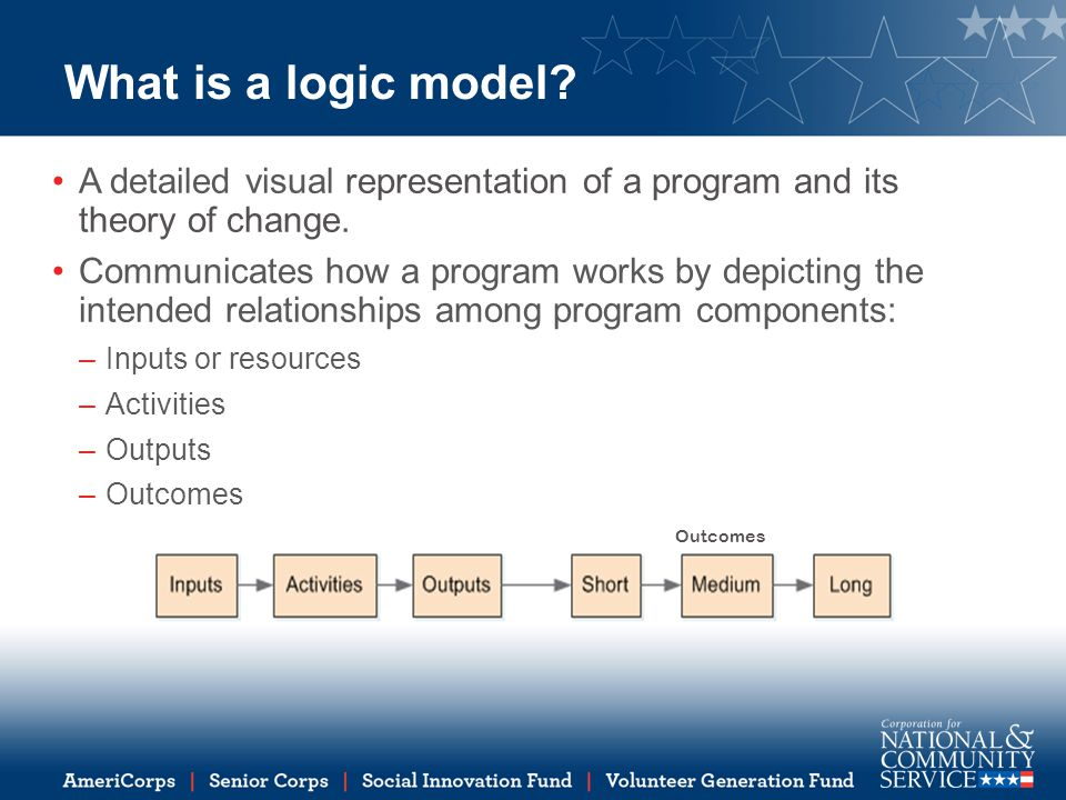 How to create a logic model using reverse logic What is the desired long-term outcome.