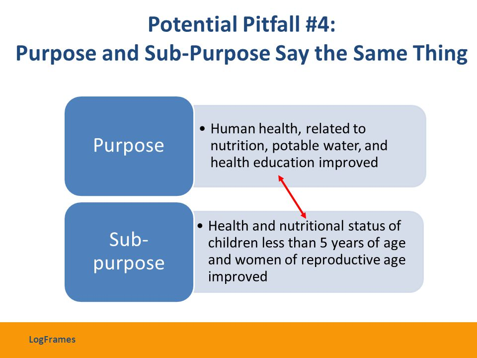 Potential Pitfall #4: Purpose and Sub-Purpose Say the Same Thing Human health, related to nutrition, potable water, and health education improved Purp
