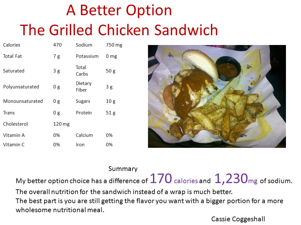 A Better Option The Grilled Chicken Sandwich Calories470Sodium750 mg Total Fat7 gPotassium0 mg Saturated3 g Total Carbs 50 g Polyunsaturated0 g Dietary Fiber 3 g Monounsaturated0 gSugars10 g Trans0 gProtein51 g Cholesterol120 mg Vitamin A0%Calcium0% Vitamin C0%Iron0% Summary My better option choice has a difference of 170 calories and 1,230 mg of sodium.