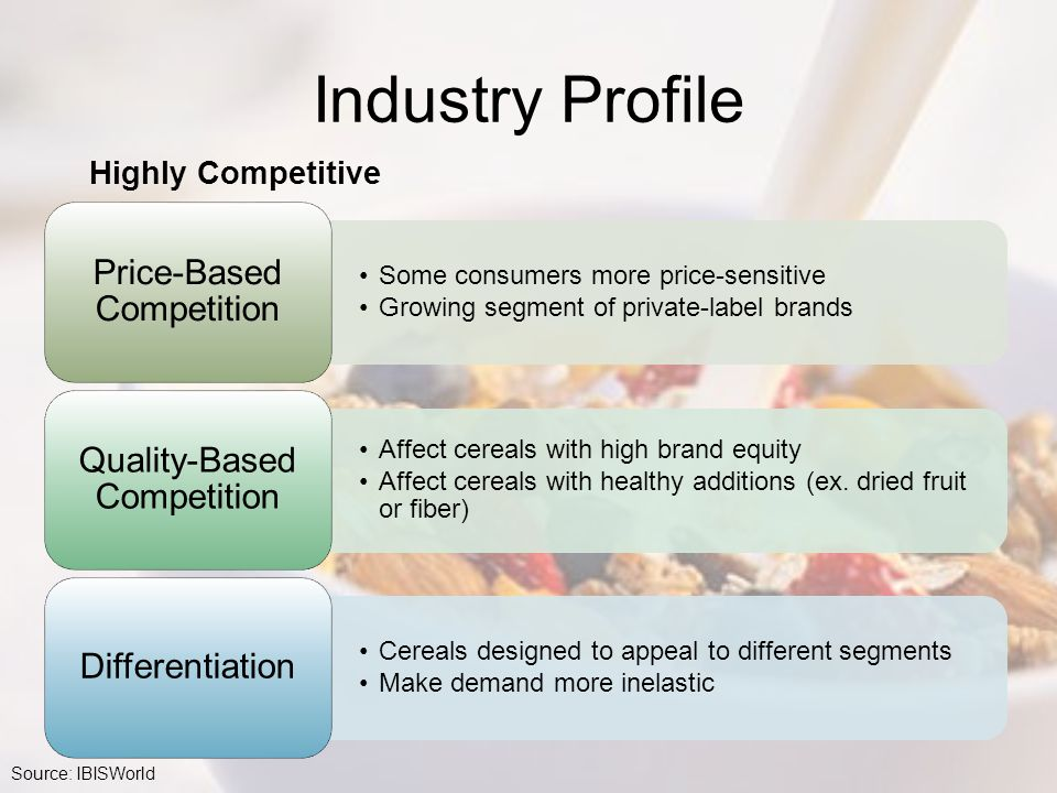 Industry Profile Highly Competitive Source: IBISWorld