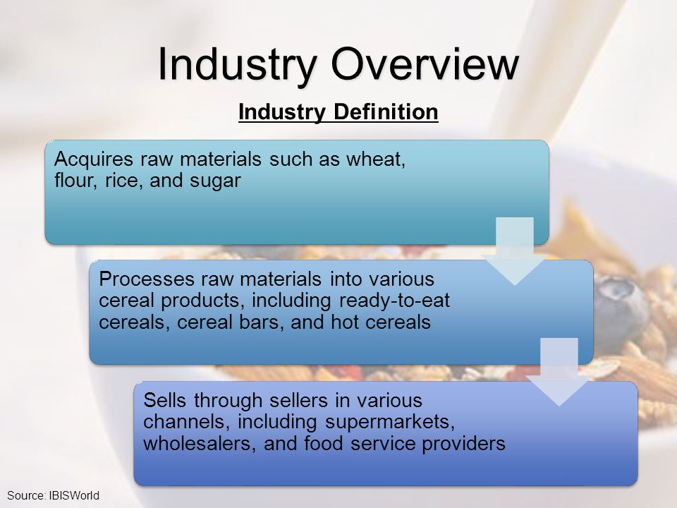 Industry Overview Industry Definition Source: IBISWorld