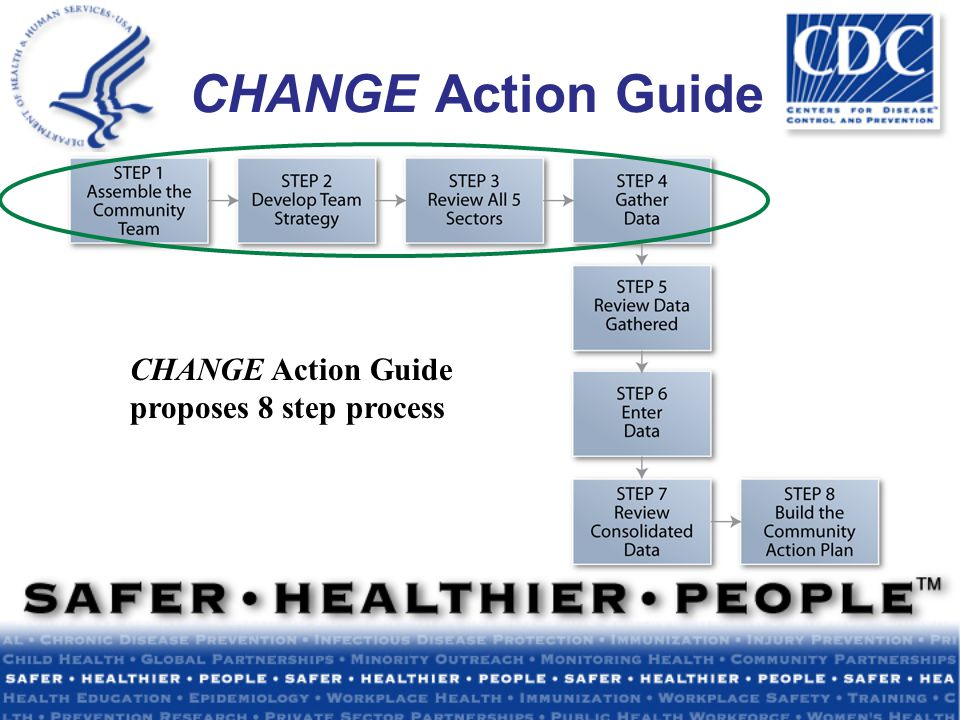 CHANGE Action Guide CHANGE Action Guide proposes 8 step process