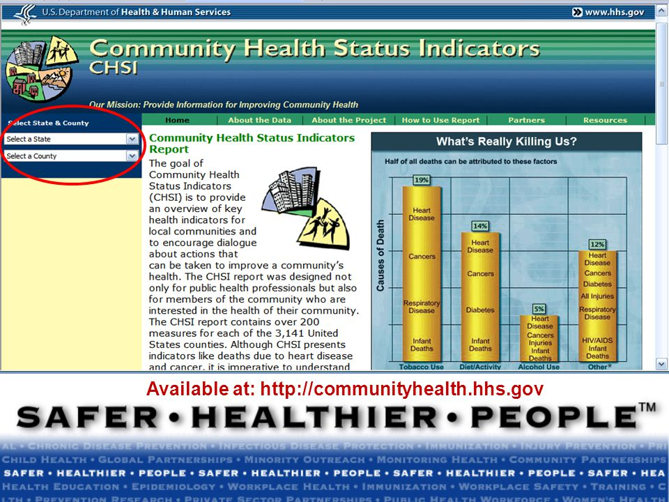 Available at: http://communityhealth.hhs.gov