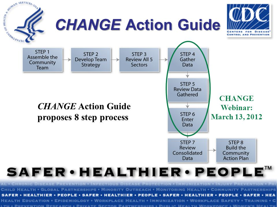 CHANGE Action Guide CHANGE Action Guide proposes 8 step process CHANGE Webinar: March 13, 2012