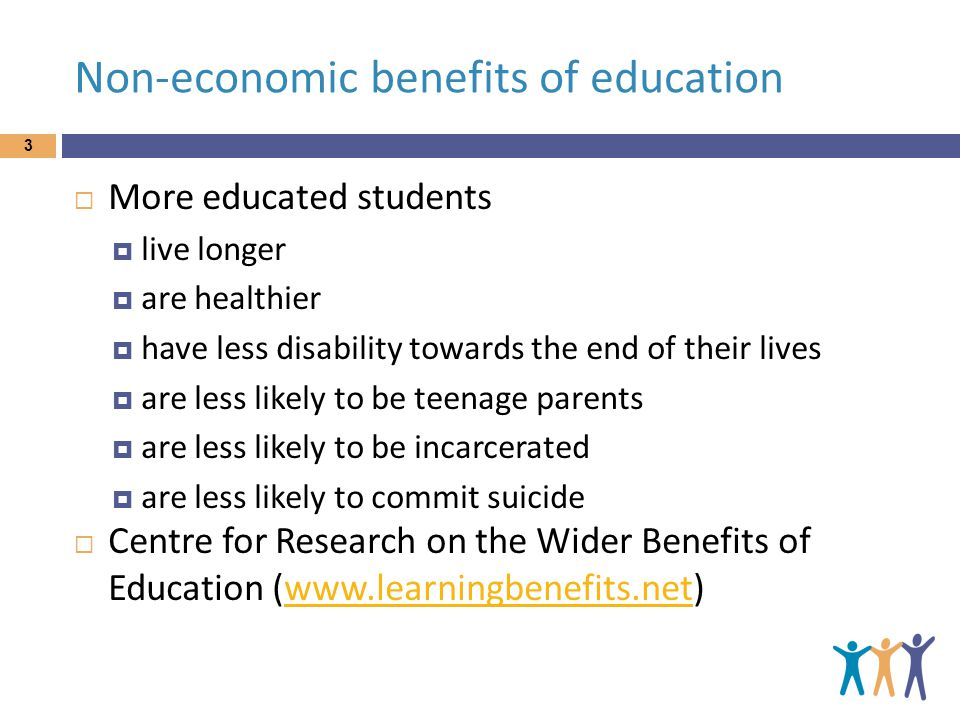 Non-economic benefits of education 3  More educated students  live longer  are healthier  have less disability towards the end of their lives  are less likely to be teenage parents  are less likely to be incarcerated  are less likely to commit suicide  Centre for Research on the Wider Benefits of Education (www.learningbenefits.net)www.learningbenefits.net