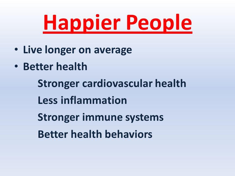 Happier People Live longer on average Better health Stronger cardiovascular health Less inflammation Stronger immune systems Better health behaviors