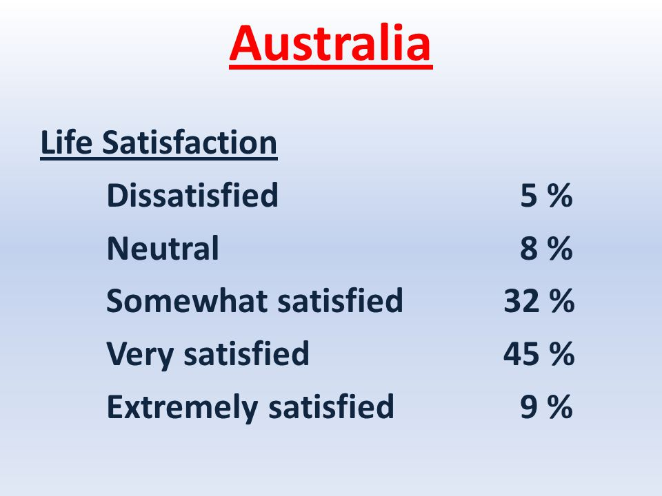 Australia Life Satisfaction Dissatisfied 5 % Neutral 8 % Somewhat satisfied32 % Very satisfied45 % Extremely satisfied 9 %