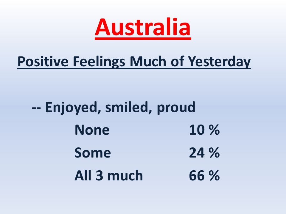 Australia Positive Feelings Much of Yesterday -- Enjoyed, smiled, proud None10 % Some24 % All 3 much66 %