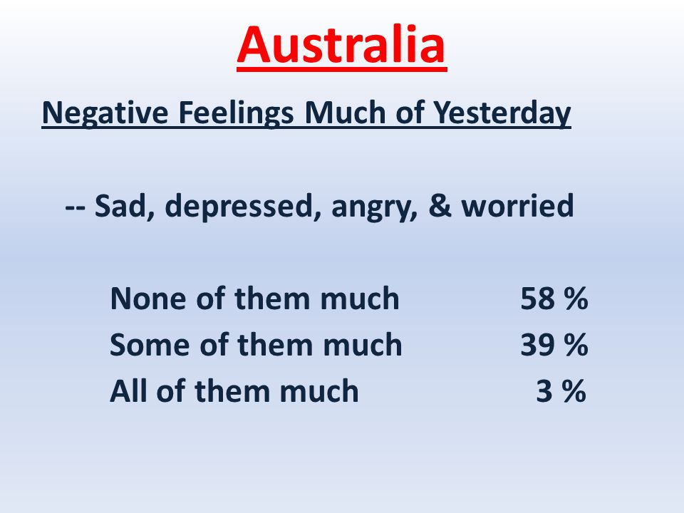 Australia Negative Feelings Much of Yesterday -- Sad, depressed, angry, & worried None of them much58 % Some of them much39 % All of them much 3 %