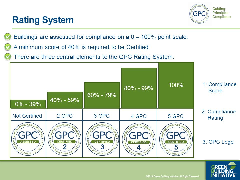 ©2014 Green Building Initiative. All Right Reserved. Guiding Principles Compliance Buildings are assessed for compliance on a 0 – 100% point scale. A