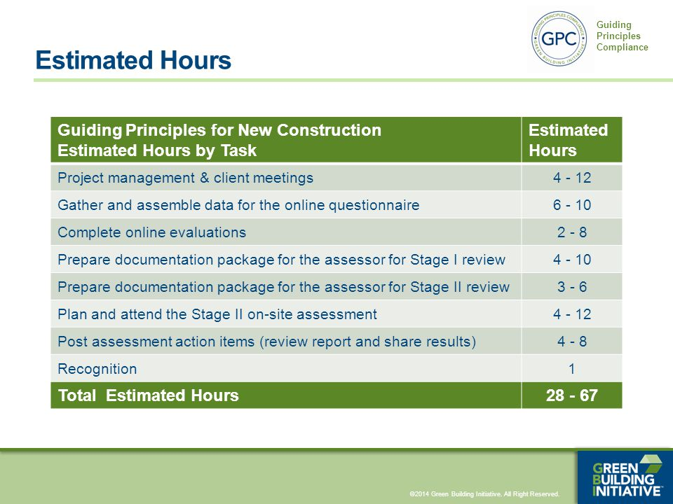 ©2014 Green Building Initiative. All Right Reserved. Guiding Principles Compliance Estimated Hours Guiding Principles for New Construction Estimated H