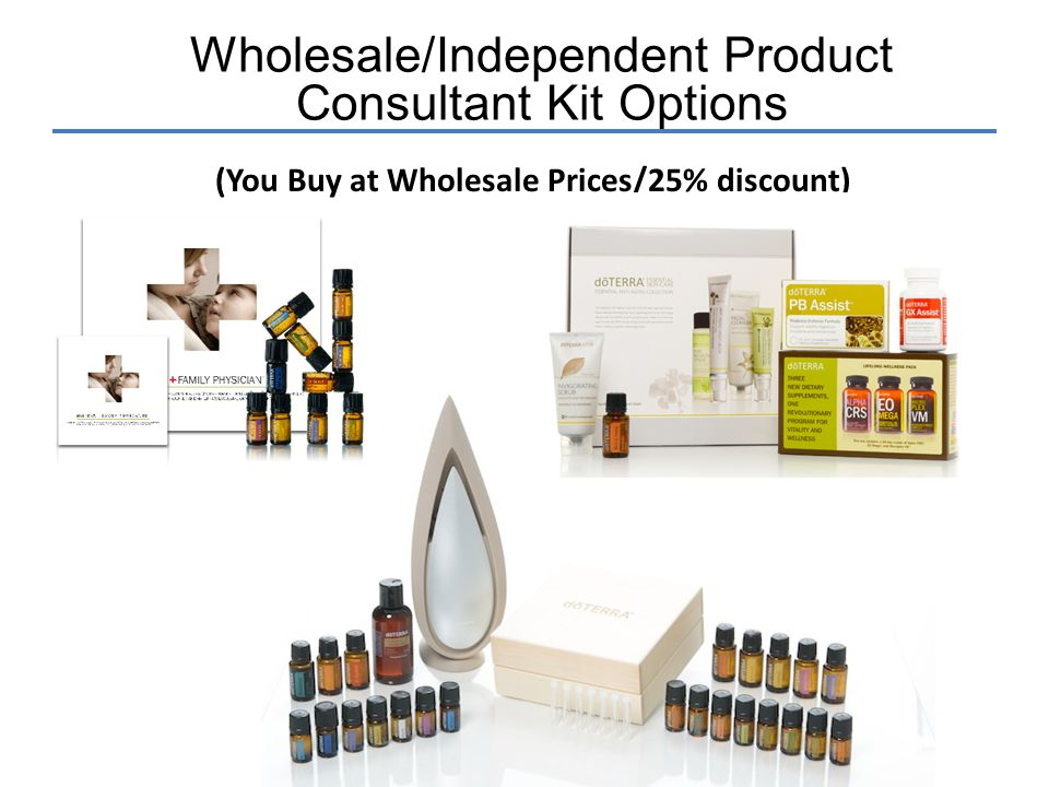 Wholesale/Independent Product Consultant Kit Options (You Buy at Wholesale Prices/25% discount)