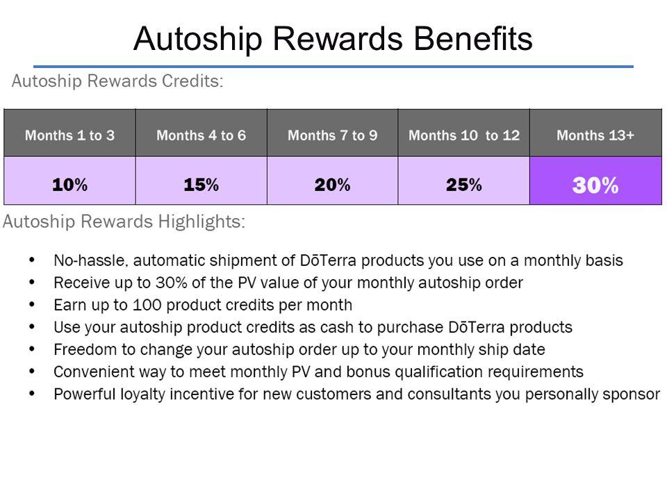 Autoship Rewards Benefits