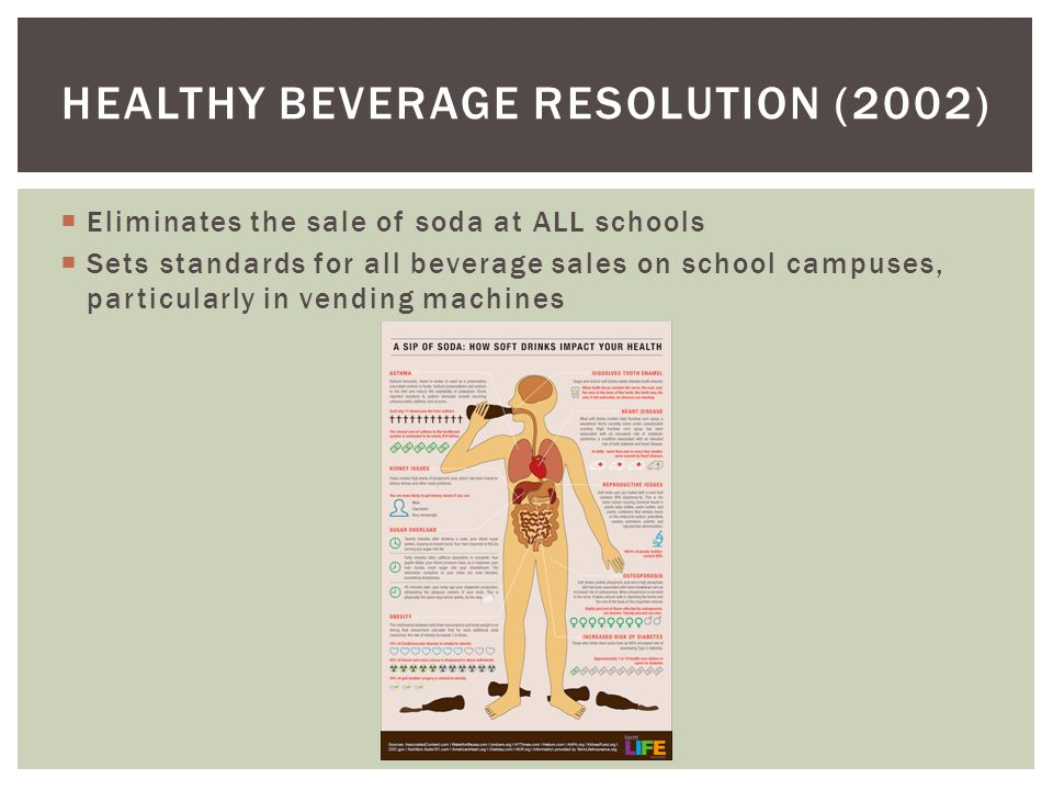  Eliminates the sale of soda at ALL schools  Sets standards for all beverage sales on school campuses, particularly in vending machines HEALTHY BEVERAGE RESOLUTION (2002)
