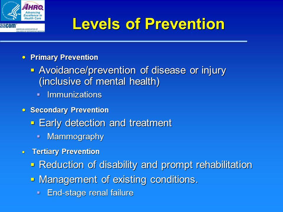 Levels of Prevention Primary Prevention Primary Prevention  Avoidance/prevention of disease or injury (inclusive of mental health)  Immunizations Se
