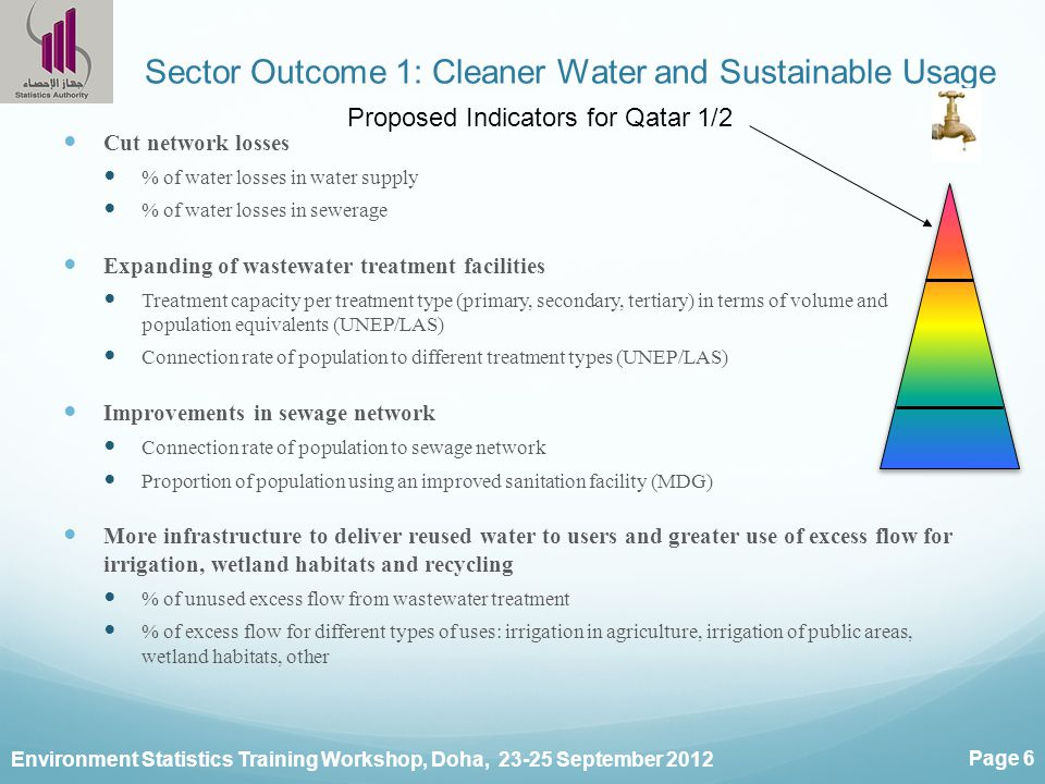 Environment Statistics Training Workshop, Doha, 23-25 September 2012 Page 6 Sector Outcome 1: Cleaner Water and Sustainable Usage Proposed Indicators for Qatar 1/2 Cut network losses % of water losses in water supply % of water losses in sewerage Expanding of wastewater treatment facilities Treatment capacity per treatment type (primary, secondary, tertiary) in terms of volume and population equivalents (UNEP/LAS) Connection rate of population to different treatment types (UNEP/LAS) Improvements in sewage network Connection rate of population to sewage network Proportion of population using an improved sanitation facility (MDG) More infrastructure to deliver reused water to users and greater use of excess flow for irrigation, wetland habitats and recycling % of unused excess flow from wastewater treatment % of excess flow for different types of uses: irrigation in agriculture, irrigation of public areas, wetland habitats, other