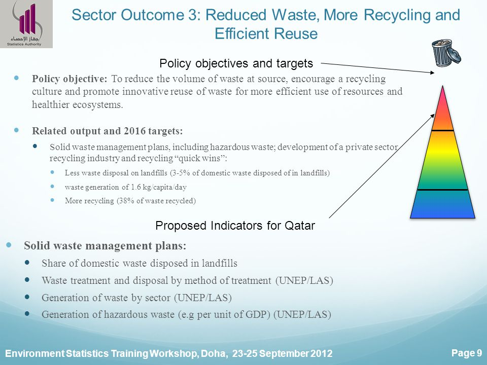 Environment Statistics Training Workshop, Doha, 23-25 September 2012 Page 9 Sector Outcome 3: Reduced Waste, More Recycling and Efficient Reuse Policy objective: To reduce the volume of waste at source, encourage a recycling culture and promote innovative reuse of waste for more efficient use of resources and healthier ecosystems.