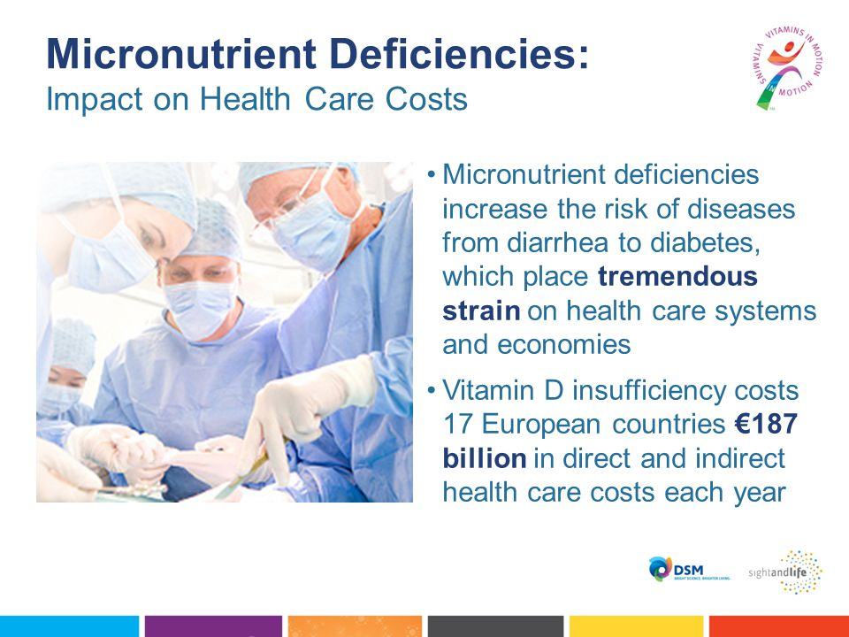 Micronutrient deficiencies increase the risk of diseases from diarrhea to diabetes, which place tremendous strain on health care systems and economies Vitamin D insufficiency costs 17 European countries €187 billion in direct and indirect health care costs each year Micronutrient Deficiencies: Impact on Health Care Costs