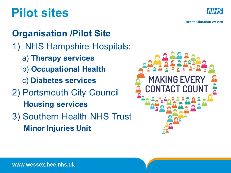 www.wessex.hee.nhs.uk Pilot sites Organisation /Pilot Site 1)NHS Hampshire Hospitals: a) Therapy services b) Occupational Health c) Diabetes services