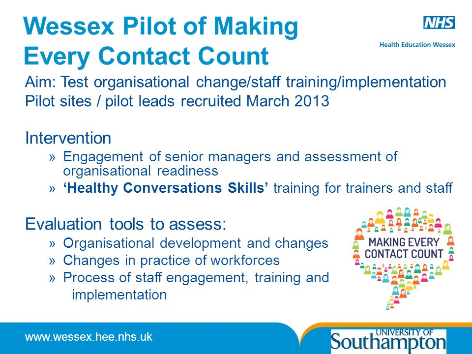 www.wessex.hee.nhs.uk Wessex Pilot of Making Every Contact Count Aim: Test organisational change/staff training/implementation Pilot sites / pilot lea