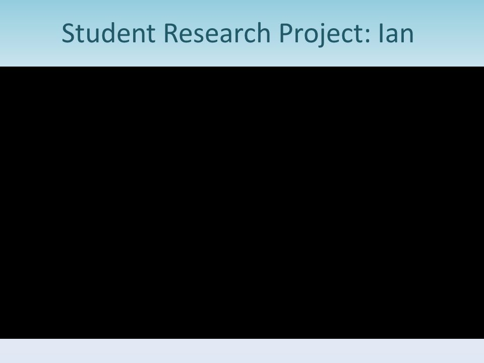 Student Research Project: Ian