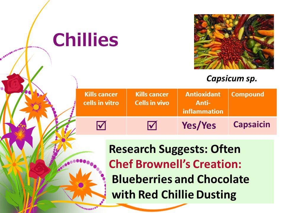 Chillies Capsicum sp.