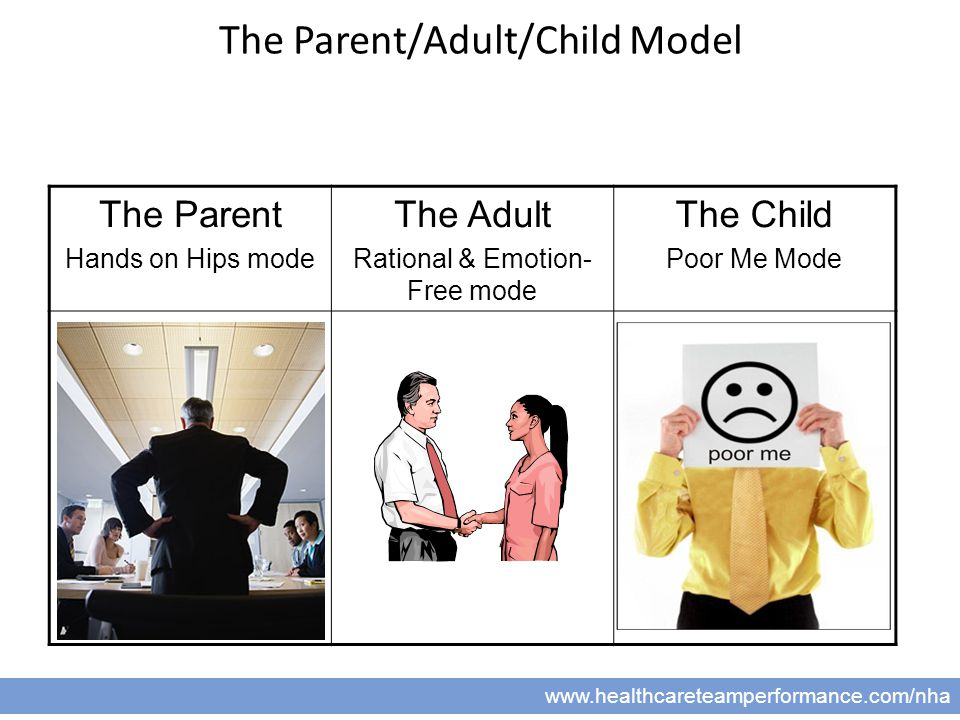 16 www.healthcareteamperformance.com/nha The Parent/Adult/Child Model The Parent Hands on Hips mode The Adult Rational & Emotion- Free mode The Child