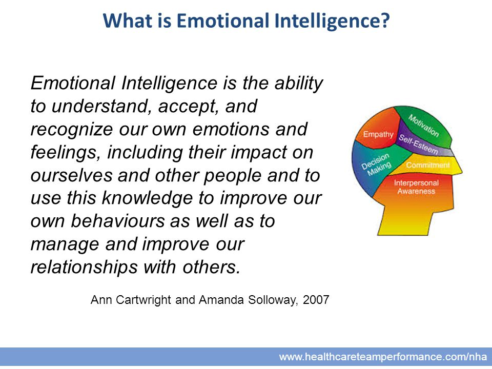 5 www.healthcareteamperformance.com/nha What is Emotional Intelligence? Emotional Intelligence is the ability to understand, accept, and recognize our