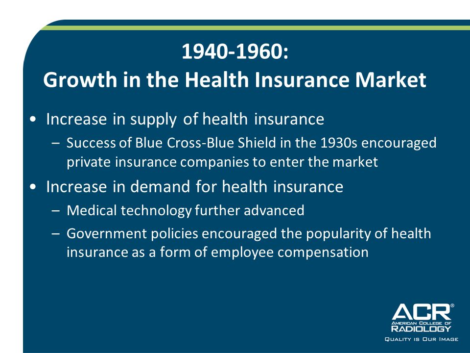 1940-1960: Growth in the Health Insurance Market Increase in supply of health insurance –Success of Blue Cross-Blue Shield in the 1930s encouraged private insurance companies to enter the market Increase in demand for health insurance –Medical technology further advanced –Government policies encouraged the popularity of health insurance as a form of employee compensation
