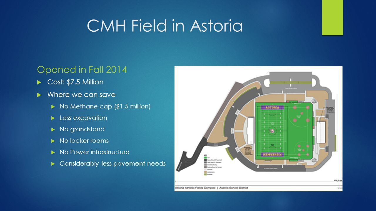 CMH Field in Astoria Opened in Fall 2014  Cost: $7.5 Million  Where we can save  No Methane cap ($1.5 million)  Less excavation  No grandstand  No locker rooms  No Power infrastructure  Considerably less pavement needs