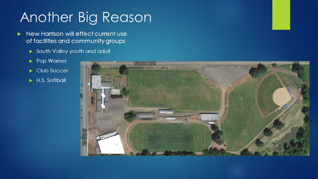 Another Big Reason  New Harrison will effect current use of facilities and community groups  South Valley youth and adult  Pop Warner  Club Soccer  H.S.
