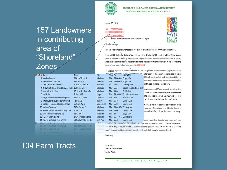 157 Landowners in contributing area of Shoreland Zones 104 Farm Tracts