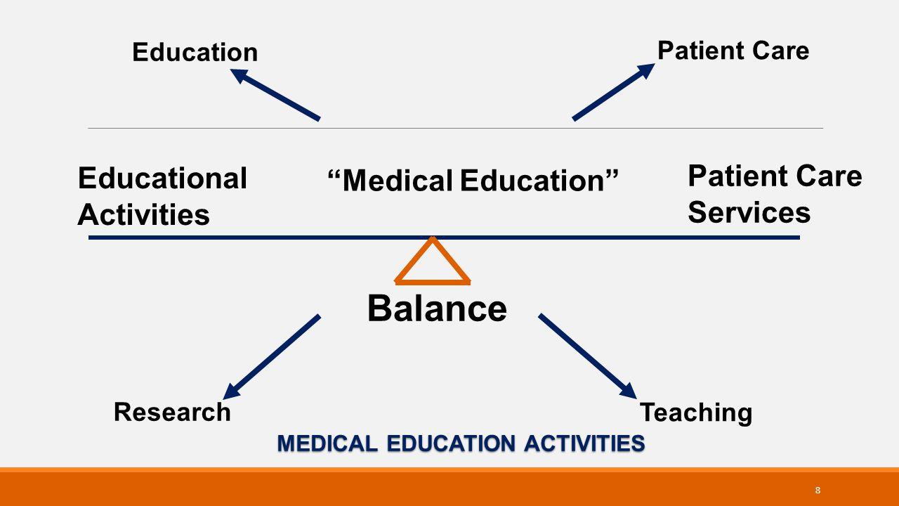 Graduate Medical Education (GME) 9