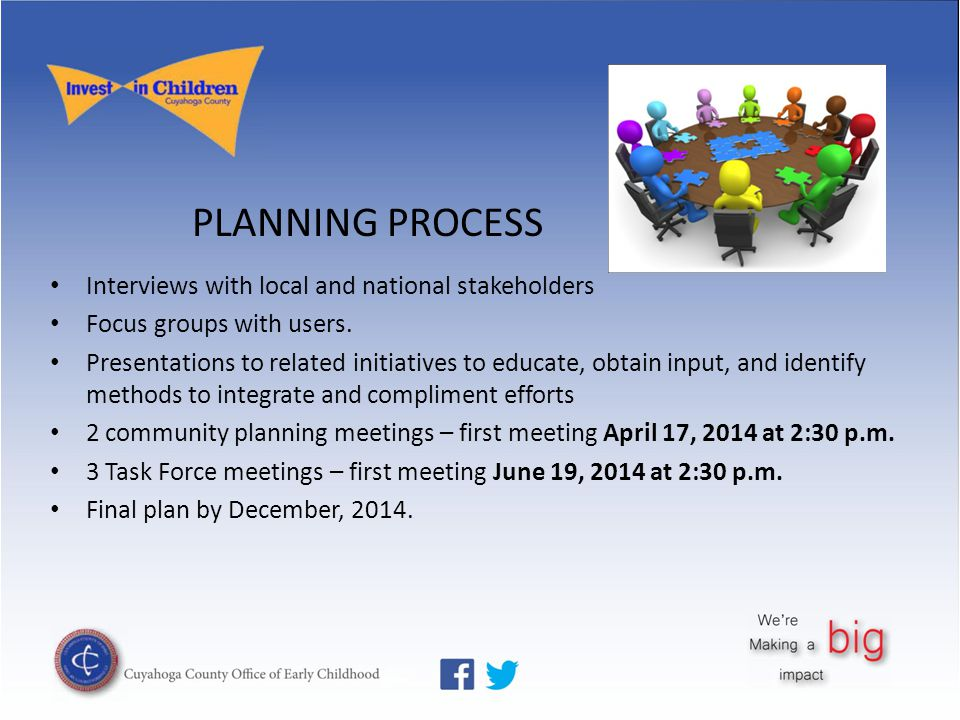 PLANNING PROCESS Interviews with local and national stakeholders Focus groups with users. Presentations to related initiatives to educate, obtain inpu