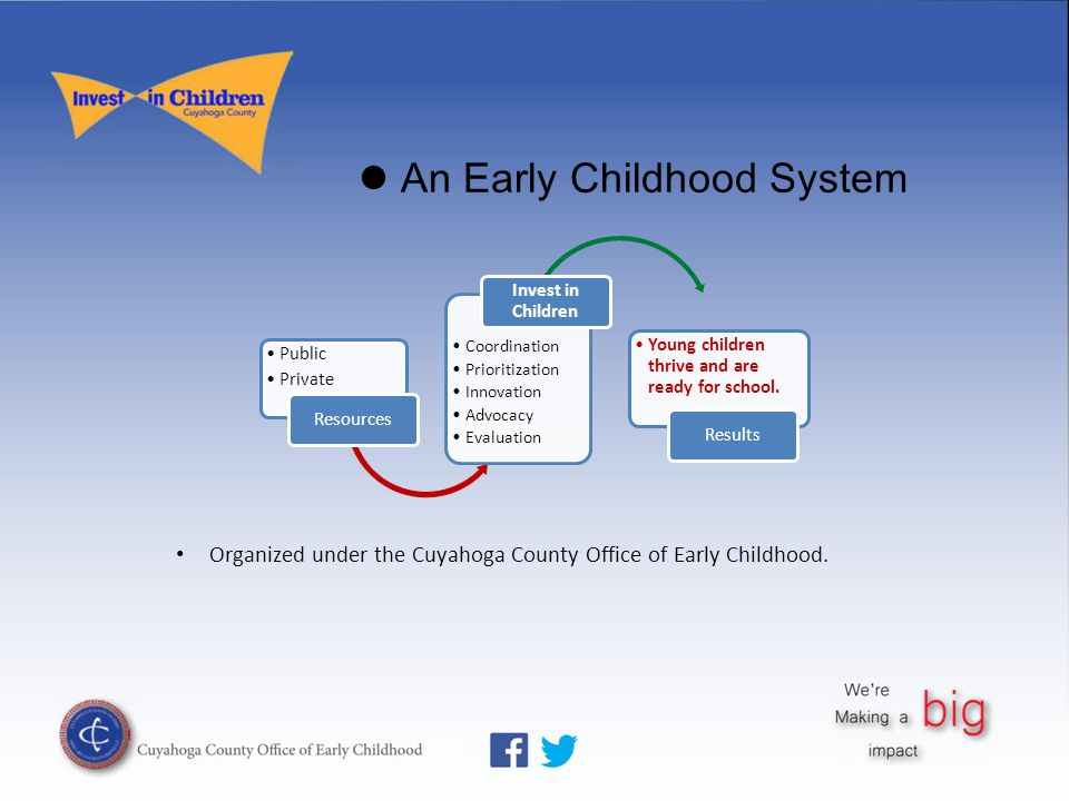 An Early Childhood System Public Private Resources Coordination Prioritization Innovation Advocacy Evaluation Invest in Children Young children thrive and are ready for school.