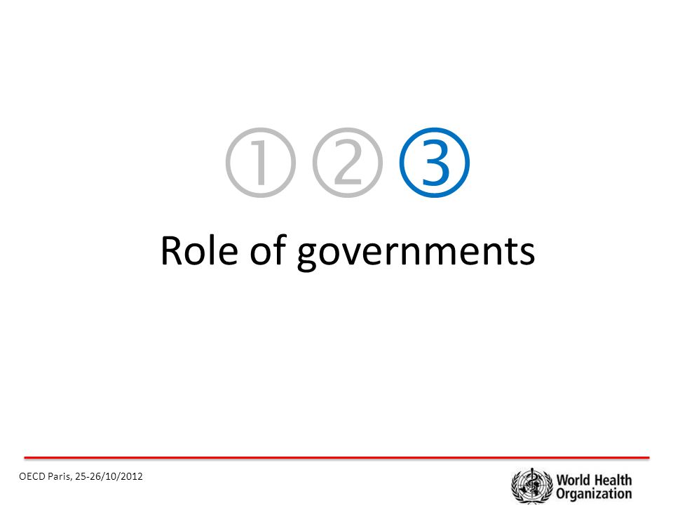 Current food policy environment Hawkes, BMJ 2012; 344:e2801 OECD Paris, 25-26/10/2012
