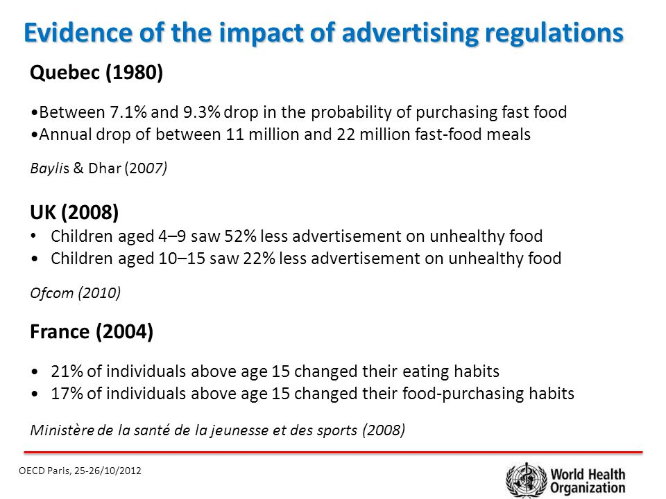 Population approached to improve diet recommended by the American Heart Association Sustained, focused media and educational campaigns, using multiple modes, for increasing consumption of specific healthful foods or reducing consumption of specific less healthful foods or beverages as part of multicomponent strategies (I B) Multicomponent school interventions (I A) Subsidy strategies to lower prices of more healthful foods and beverages (I A) Restriction of TV advertisement (I B) Regulatory policies to reduce specific nutrients in foods (I B) Mozaffarian et al.