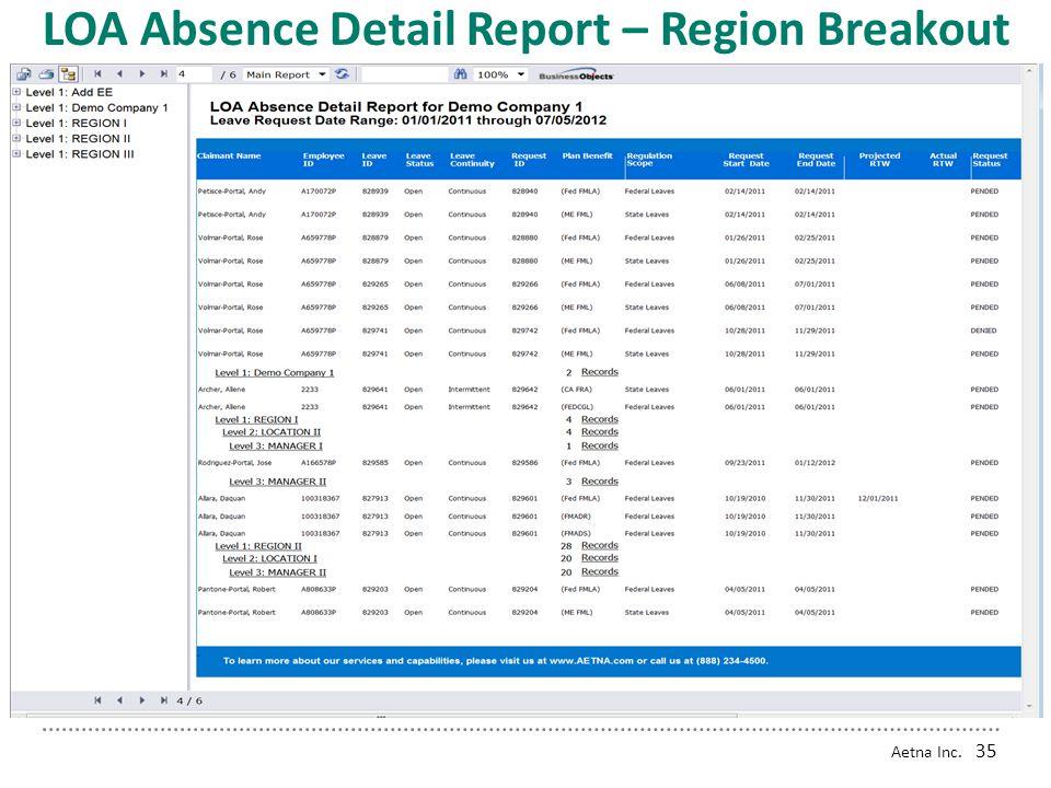 Aetna Inc. 34 LOA Absence Detail – Executive Summary
