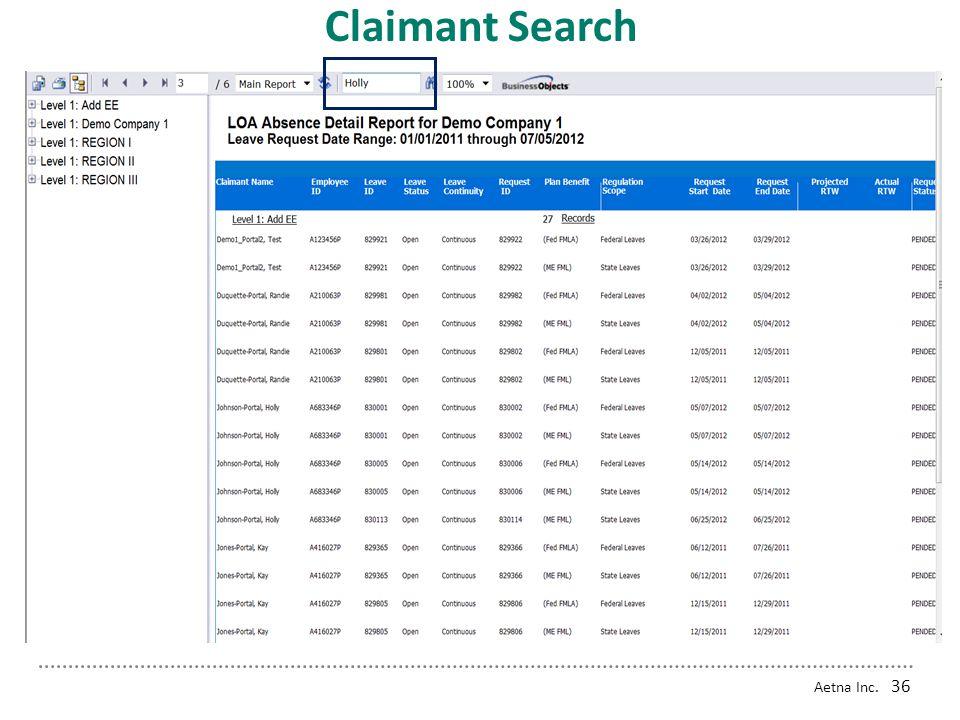 Aetna Inc. 35 LOA Absence Detail Report – Region Breakout