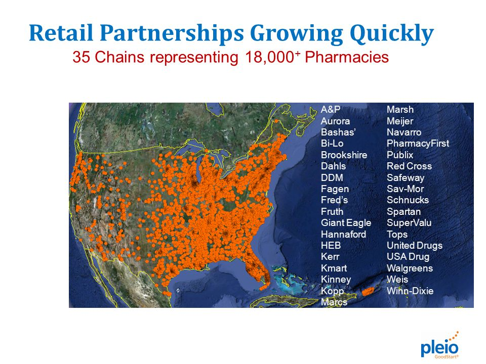 Retail Partnerships Growing Quickly 35 Chains representing 18,000 + Pharmacies A&P Aurora Bashas' Bi-Lo Brookshire Dahls DDM Fagen Fred's Fruth Giant Eagle Hannaford HEB Kerr Kmart Kinney Kopp Marcs Marsh Meijer Navarro PharmacyFirst Publix Red Cross Safeway Sav-Mor Schnucks Spartan SuperValu Tops United Drugs USA Drug Walgreens Weis Winn-Dixie