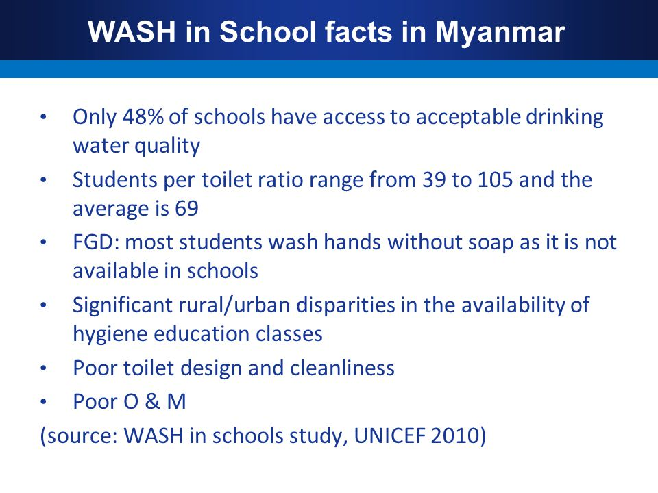 WASH in School facts in Myanmar Only 48% of schools have access to acceptable drinking water quality Students per toilet ratio range from 39 to 105 and the average is 69 FGD: most students wash hands without soap as it is not available in schools Significant rural/urban disparities in the availability of hygiene education classes Poor toilet design and cleanliness Poor O & M (source: WASH in schools study, UNICEF 2010)