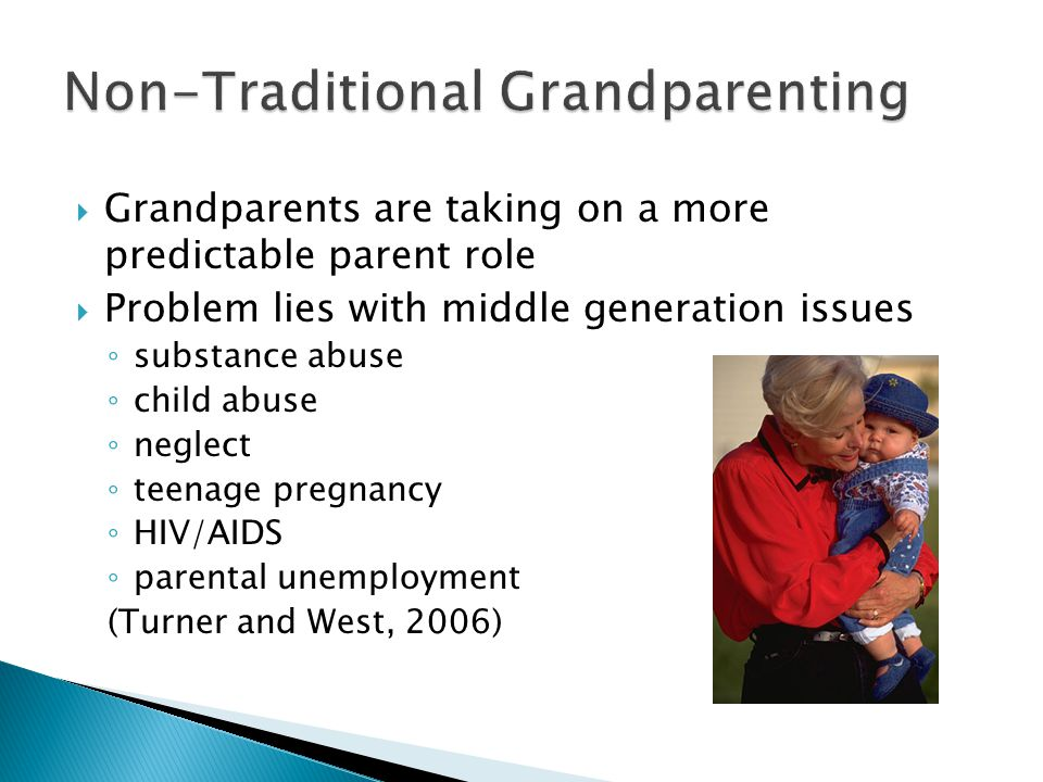  Grandparents are taking on a more predictable parent role  Problem lies with middle generation issues ◦ substance abuse ◦ child abuse ◦ neglect ◦ teenage pregnancy ◦ HIV/AIDS ◦ parental unemployment (Turner and West, 2006)