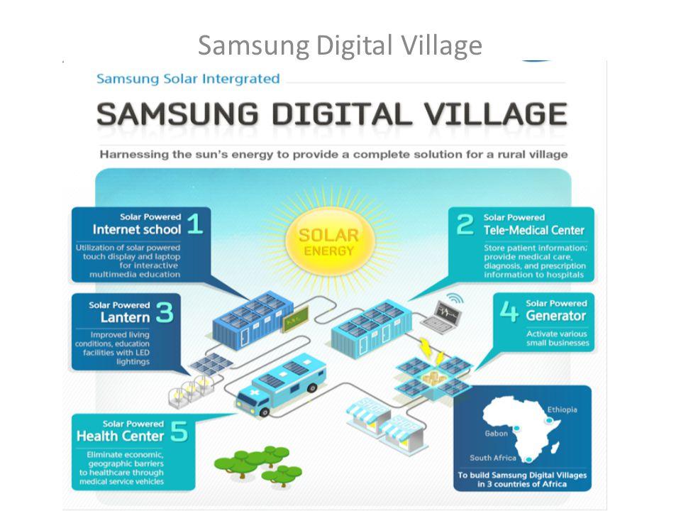 Samsung Digital Village components