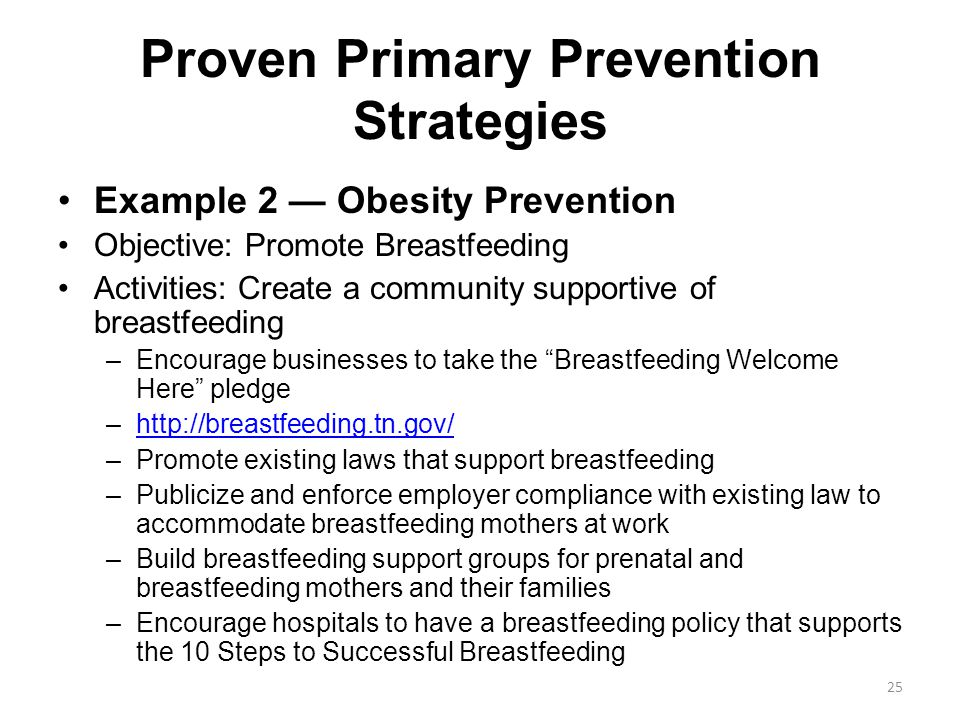 Proven Primary Prevention Strategies Example 2 — Obesity Prevention Objective: Promote Breastfeeding Activities: Create a community supportive of brea